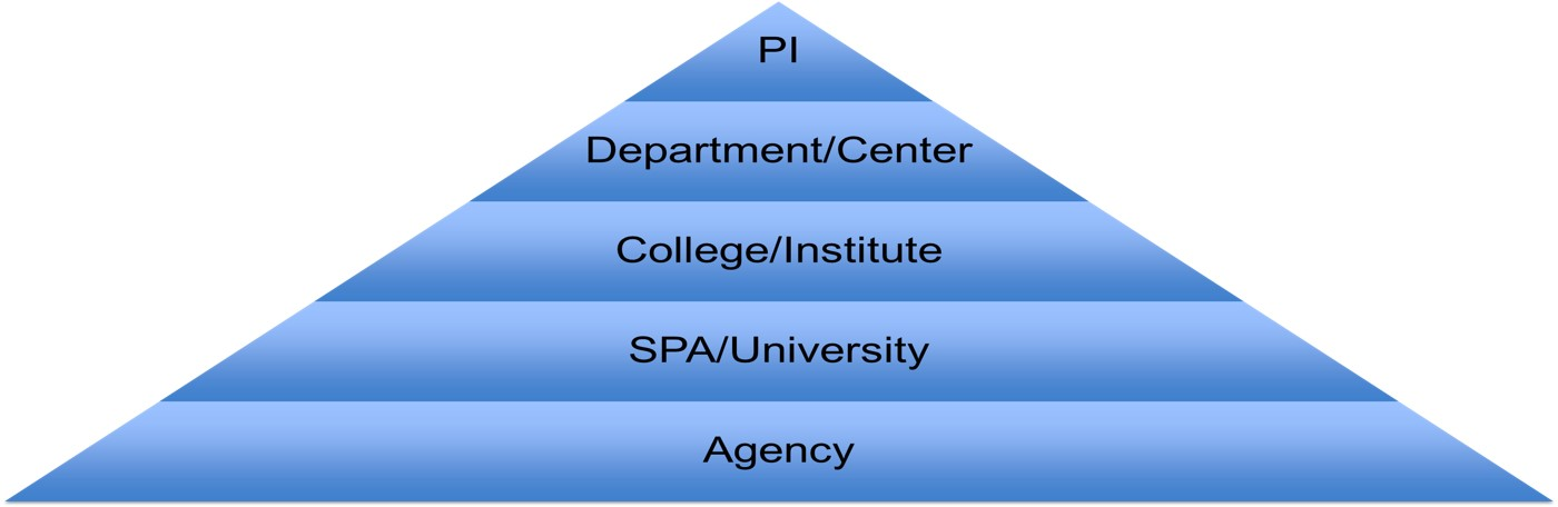 research article websites Finding quality websites and peer-reviewed or scholarly articles for research purposes you want to try and stick with 'peer-reviewed or scholarly' sources for other apa formatted papers, check with your instructor on reference requirements.